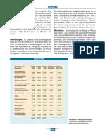DUDEN - Wirtschaft Von a Bis Z56