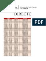 Directores ASIC