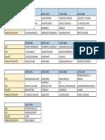 _Planning Néphrologie T3 (externes)