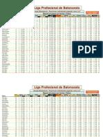 Estadisticas_1ra_Semana_25_al_27Feb2011_Mejor_de_la_Semana