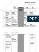 week 6 lesson plan summary hbs