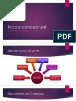 Perez Gema Mapa