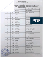 Congress Assam List For 40 Seats