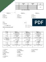 Materiales I_Resultados