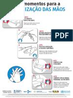 Cartaz 5 Momentos Para Higiene - B