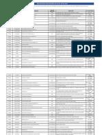 Listado de Clinicas Seguros Constitucion