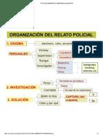PARTES DE UNA CUENTO POLICIACO