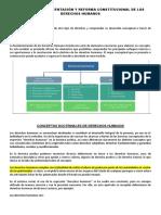 MÓDULO 1 Concepto Fundamentación y Reforma Constitucional en Materia de Derechos Humanos Mod.1