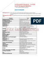 Pathognomonic Signs of Diseases