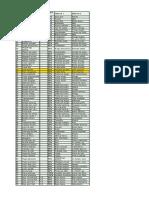 Recopilación desorganizada de varias guías MHFU