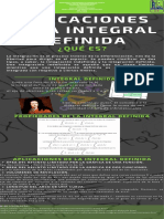 Infografía aplicaciones de la integral definida