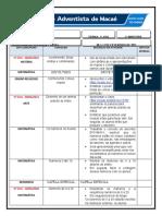 Flaviane CRONOGRAMA 08 a 12 de Fevereiro 2021