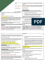 Gouvernance et action publique fiches-cm-polpublique