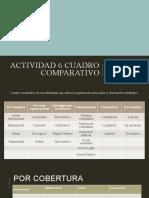 Actividad 6. Cuadro comparativo_Estrategias