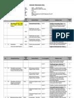 dlscrib.com-pdf-kisi2-usbn-seni-budaya-teater-dki-jakarta-revisi-dl_768d1dd6f5fb0c5148b53f2c5fb5f425