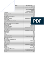 PLACEMENT DATABASE