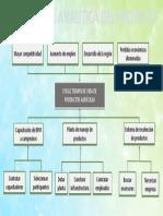 4 Estructura analítica
