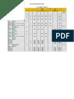 Planilla de Metrados de Cargas de Oficin