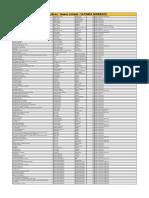 Mapu Libros - Nuevo Listado!