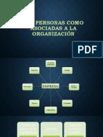 3. LAS PERSONAS COMO ASOCIADAS A LA ORGANIZACIÓN