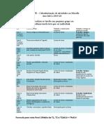 Planificação de tarefas em Psicologia da Educação