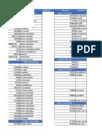 tabla actualizada de bines