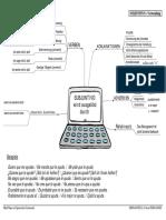 Subjuntivo-Empleo