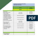CI Implementation Plan