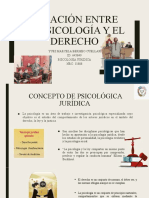 Relación ENTRE LA Psicología Y EL DERECHO - Copia