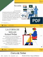 LA CURVA DE NOLAN presentacion