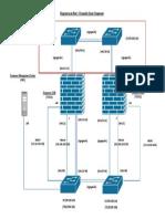 Ambiente-Alta Disponibilidad Cisco-Firepower