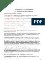 Progressione Didattica Difesa a Zona a 4 Secondo i Principi Della Metodologia Operativa