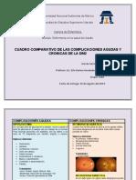 CUADRO COMPARATIVO DE LAS COMPLICACIONES AGUDAS Y CRONICAS DE LA DM2