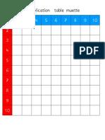 Table de Multipication à Doigt