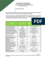 Evaluación No.1 Requisitos Wilfer Duván Zuluaga Aristizabal