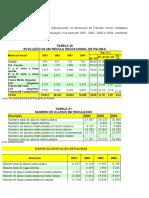 Análise Da Situação Educacional 2001 a 2004