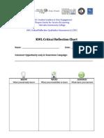 SLICE KWL Critical Refelction Assessment