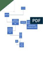 MAPA CONCEPTUAL MATERIALES COMPOSITO- PARTE 3
