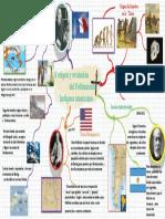 Mapa M Origen y Evolución poblamineto indigena  Americano