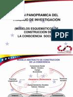2. Modelos_construcción_consciencia