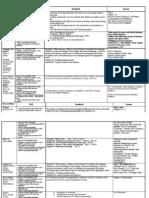 Curriculum Map NovDec2nd qt 2010-2011