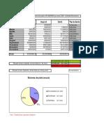 Aplicatie Excel 4 Calculul indicelui general de crestere a preturilor