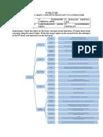 WORLIT030-E34-ASSIGN04-ROSALES, KJ.