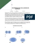 CLASE 3.2 - Coeficiente de Determinación R2