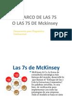 Las 7 's de Mckinsey