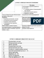 Форма отчетов