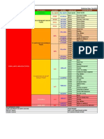 Activity Codes - Feb 2010