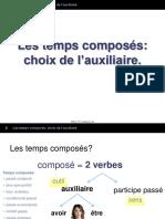 Le verbe_temps_composes_auxiliaire