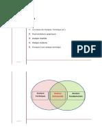 Analyse technique GP