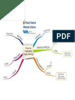 Mapa Mental Prazos de Publicidade